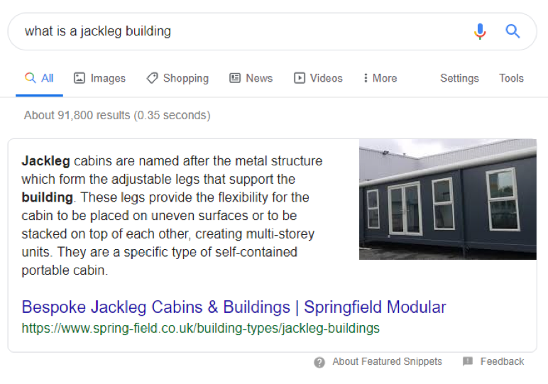 Key landing pages appearing in featured snippets on Google's search results pages